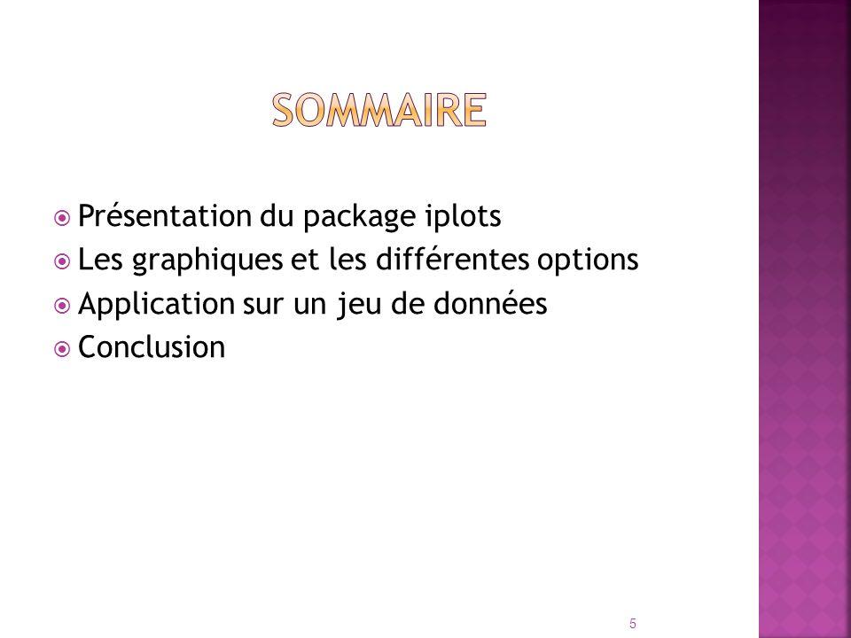 Présentation du package iplots Les graphiques et les différentes options Application sur un jeu de données Conclusion 5