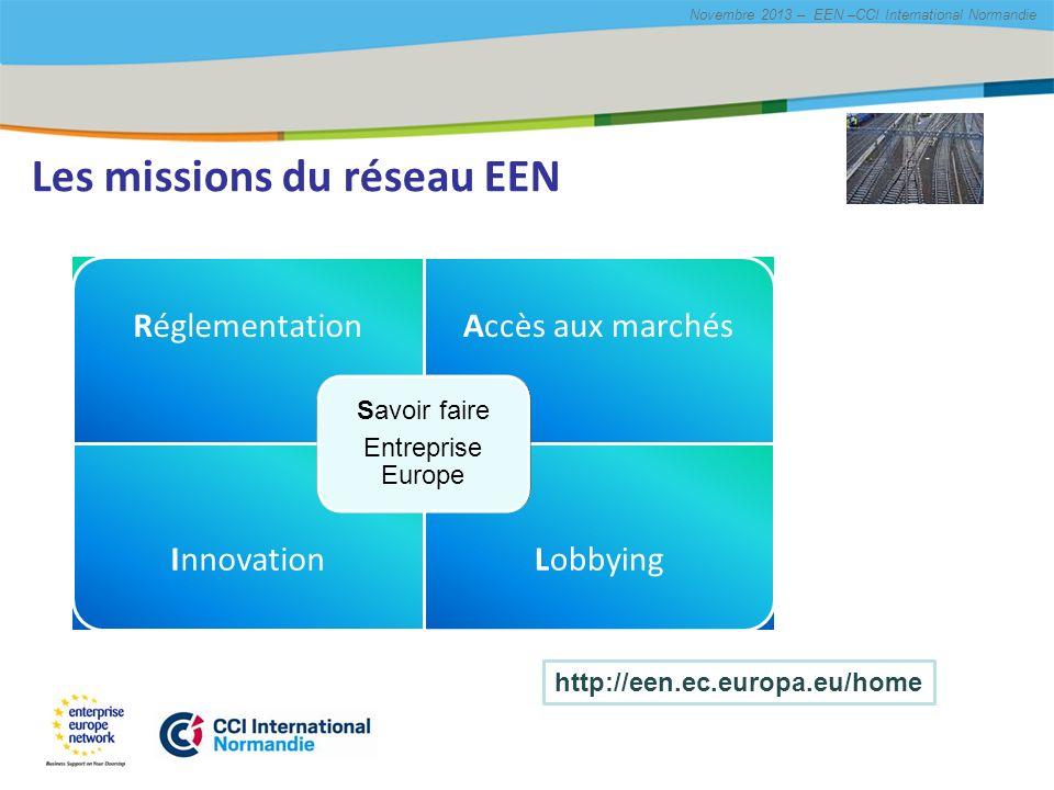 Title of the presentation | Date |# Novembre 2013 – EEN –CCI International Normandie Les missions du réseau EEN RéglementationAccès aux marchés InnovationLobbying Savoir faire Entreprise Europe http://een.ec.europa.eu/home