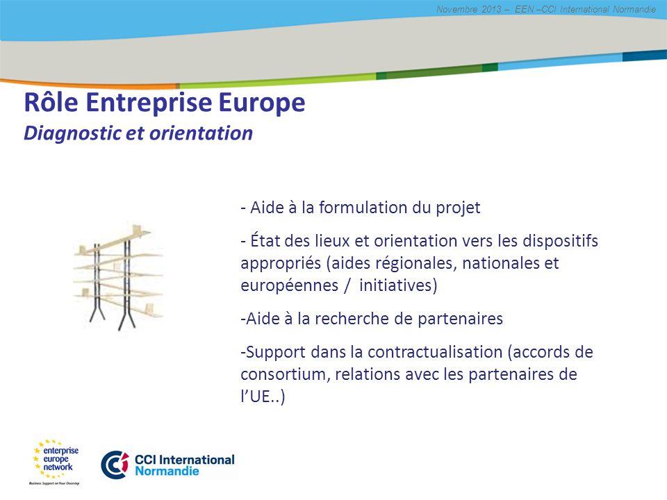 Contacts En Basse-Normandie Anne-Colette ALAIN Isabelle RENOUF CCI International Normandie – Entreprise Europe 02.31.54.40.38 /39 anne-colette.alain@normandie.cci.fr isabelle.renouf@normandie.cci.fr En Haute-Normandie Géraldine Lecarpentier CCI International Normandie – Entreprise Europe 02.32.38.81.49 Geraldine.lecarpentier@normandie.cci.fr