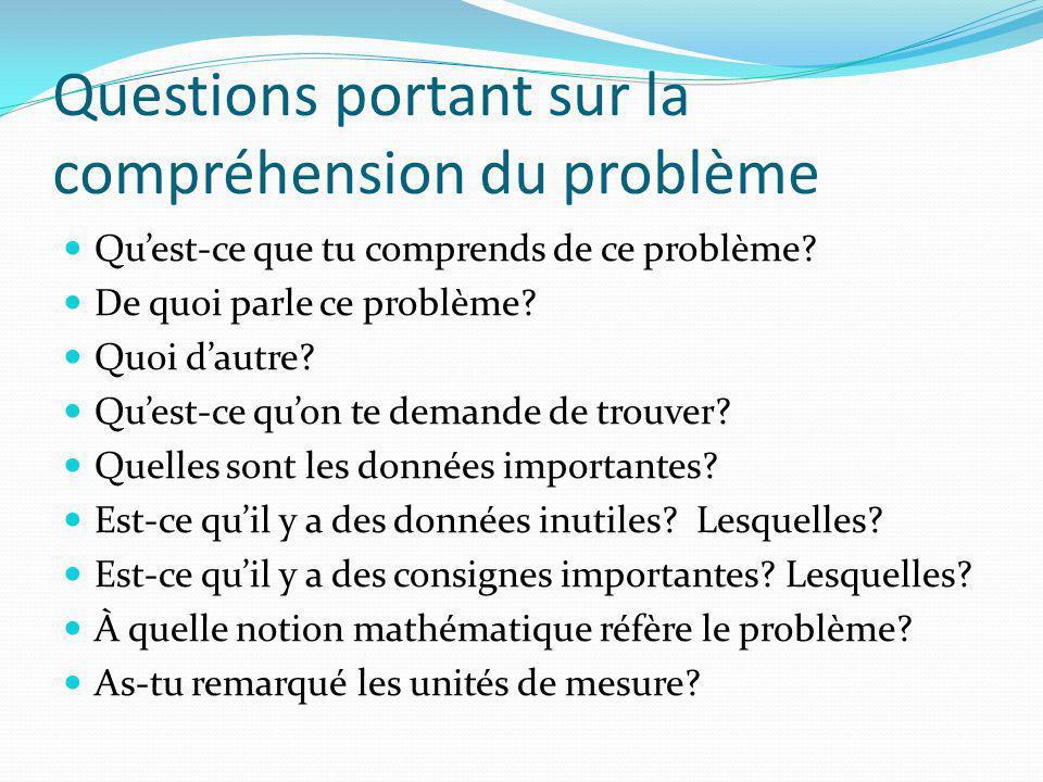 Questions portant sur la compréhension du problème Quest-ce que tu comprends de ce problème? De quoi parle ce problème? Quoi dautre? Quest-ce quon te