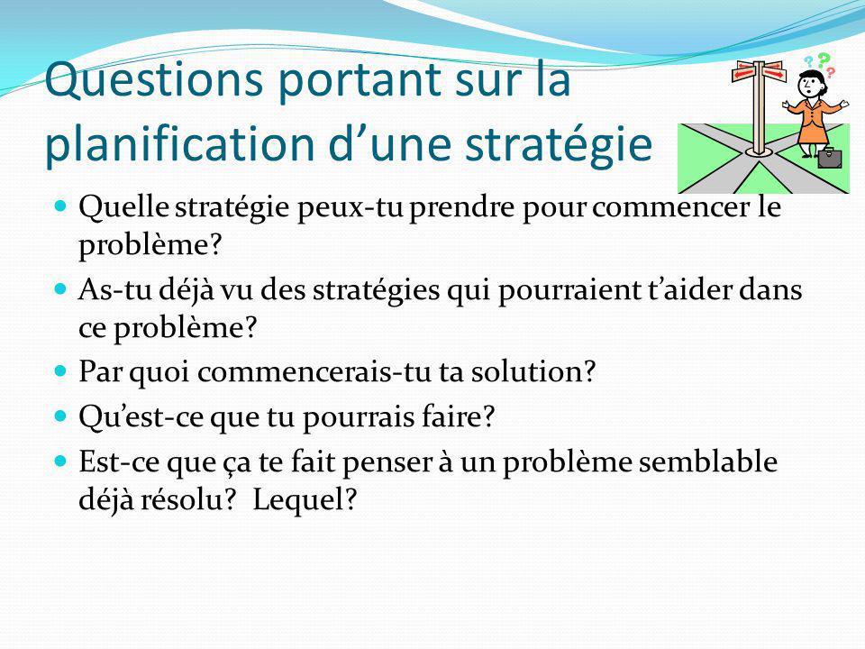Questions portant sur la planification dune stratégie Quelle stratégie peux-tu prendre pour commencer le problème? As-tu déjà vu des stratégies qui po