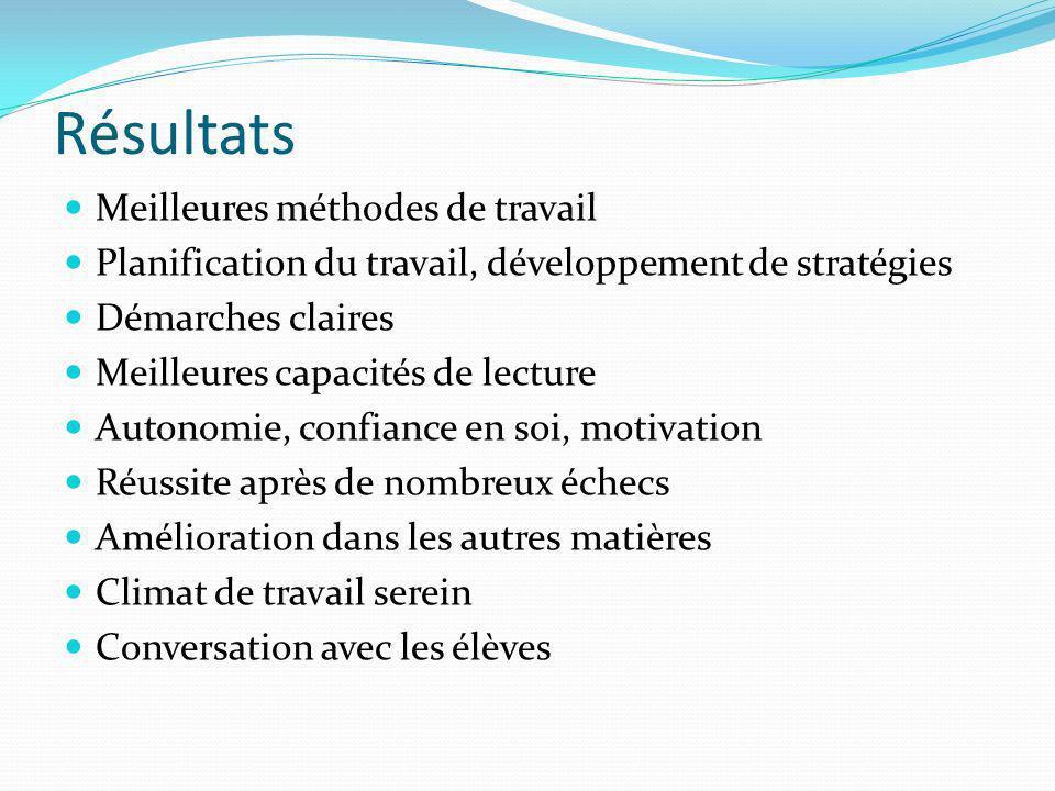 Résultats Meilleures méthodes de travail Planification du travail, développement de stratégies Démarches claires Meilleures capacités de lecture Auton