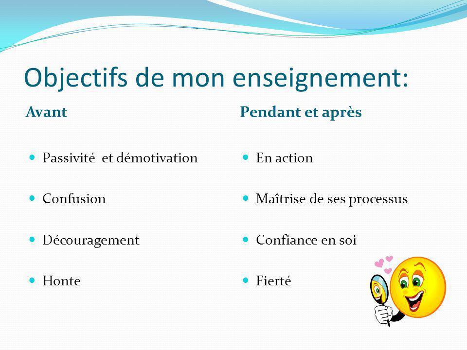 Objectifs de mon enseignement: Avant Pendant et après Passivité et démotivation Confusion Découragement Honte En action Maîtrise de ses processus Conf