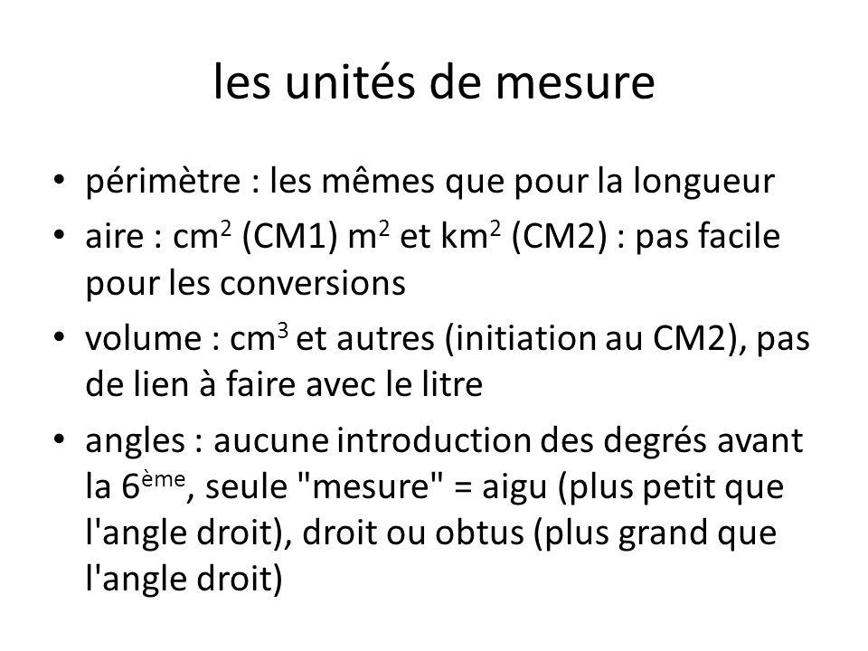 les unités de mesure périmètre : les mêmes que pour la longueur aire : cm 2 (CM1) m 2 et km 2 (CM2) : pas facile pour les conversions volume : cm 3 et autres (initiation au CM2), pas de lien à faire avec le litre angles : aucune introduction des degrés avant la 6 ème, seule mesure = aigu (plus petit que l angle droit), droit ou obtus (plus grand que l angle droit)