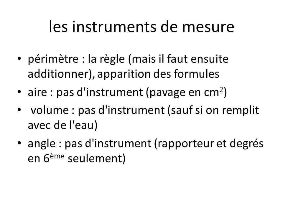 les instruments de mesure périmètre : la règle (mais il faut ensuite additionner), apparition des formules aire : pas d instrument (pavage en cm 2 ) volume : pas d instrument (sauf si on remplit avec de l eau) angle : pas d instrument (rapporteur et degrés en 6 ème seulement)