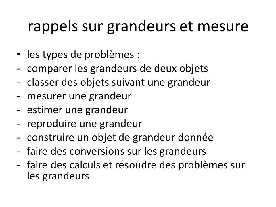 rappels sur grandeurs et mesure les types de problèmes : -comparer les grandeurs de deux objets -classer des objets suivant une grandeur -mesurer une grandeur -estimer une grandeur -reproduire une grandeur -construire un objet de grandeur donnée -faire des conversions sur les grandeurs -faire des calculs et résoudre des problèmes sur les grandeurs