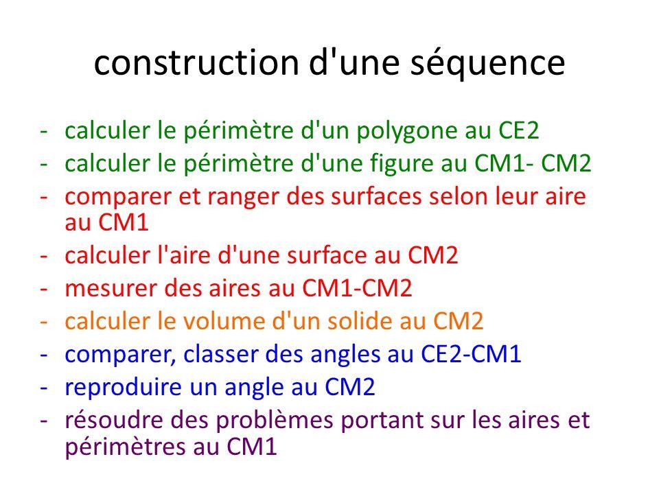 construction d une séquence -calculer le périmètre d un polygone au CE2 -calculer le périmètre d une figure au CM1- CM2 -comparer et ranger des surfaces selon leur aire au CM1 -calculer l aire d une surface au CM2 -mesurer des aires au CM1-CM2 -calculer le volume d un solide au CM2 -comparer, classer des angles au CE2-CM1 -reproduire un angle au CM2 -résoudre des problèmes portant sur les aires et périmètres au CM1