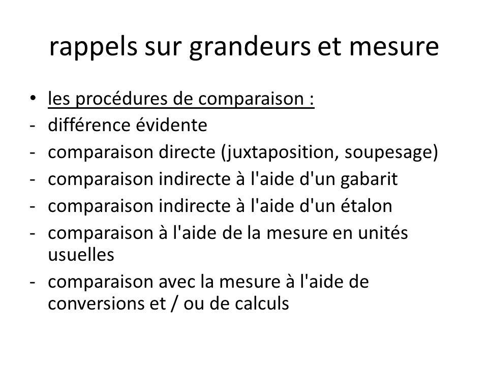 rappels sur grandeurs et mesure les procédures de comparaison : -différence évidente -comparaison directe (juxtaposition, soupesage) -comparaison indirecte à l aide d un gabarit -comparaison indirecte à l aide d un étalon -comparaison à l aide de la mesure en unités usuelles -comparaison avec la mesure à l aide de conversions et / ou de calculs