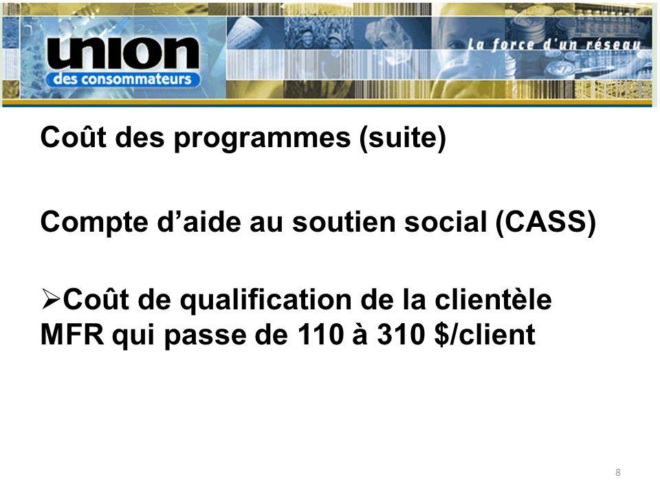 Coût des programmes (suite) Compte daide au soutien social (CASS) Coût de qualification de la clientèle MFR qui passe de 110 à 310 $/client 8