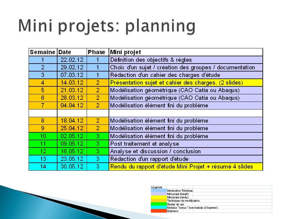 Règles: Le projet doit représenter au min.