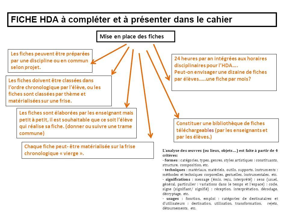 FICHE HDA à compléter et à présenter dans le cahier Les fiches peuvent être préparées par une discipline ou en commun selon projet. Les fiches doivent