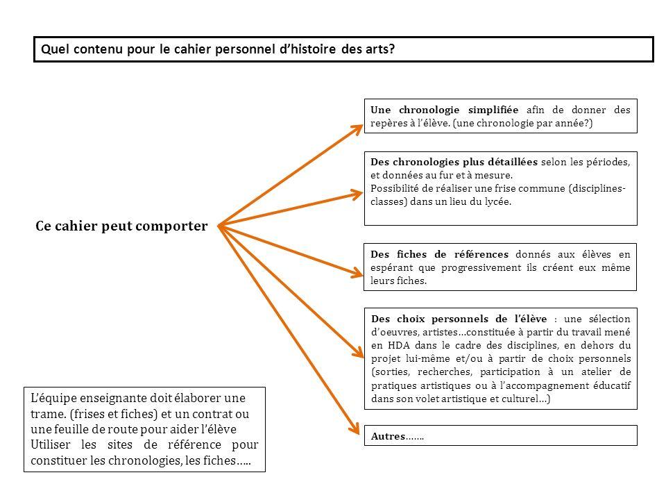 Quel contenu pour le cahier personnel dhistoire des arts? Léquipe enseignante doit élaborer une trame. (frises et fiches) et un contrat ou une feuille
