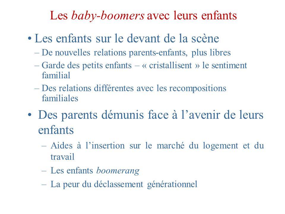 Les baby-boomers avec leurs enfants Les enfants sur le devant de la scène –De nouvelles relations parents-enfants, plus libres –Garde des petits enfan