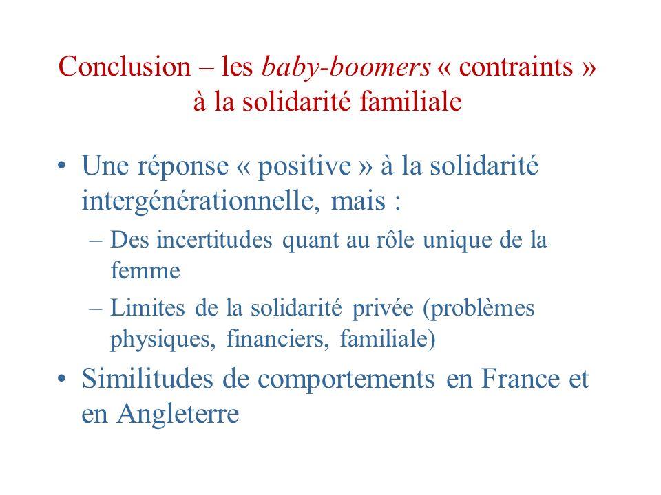 Conclusion – les baby-boomers « contraints » à la solidarité familiale Une réponse « positive » à la solidarité intergénérationnelle, mais : –Des ince