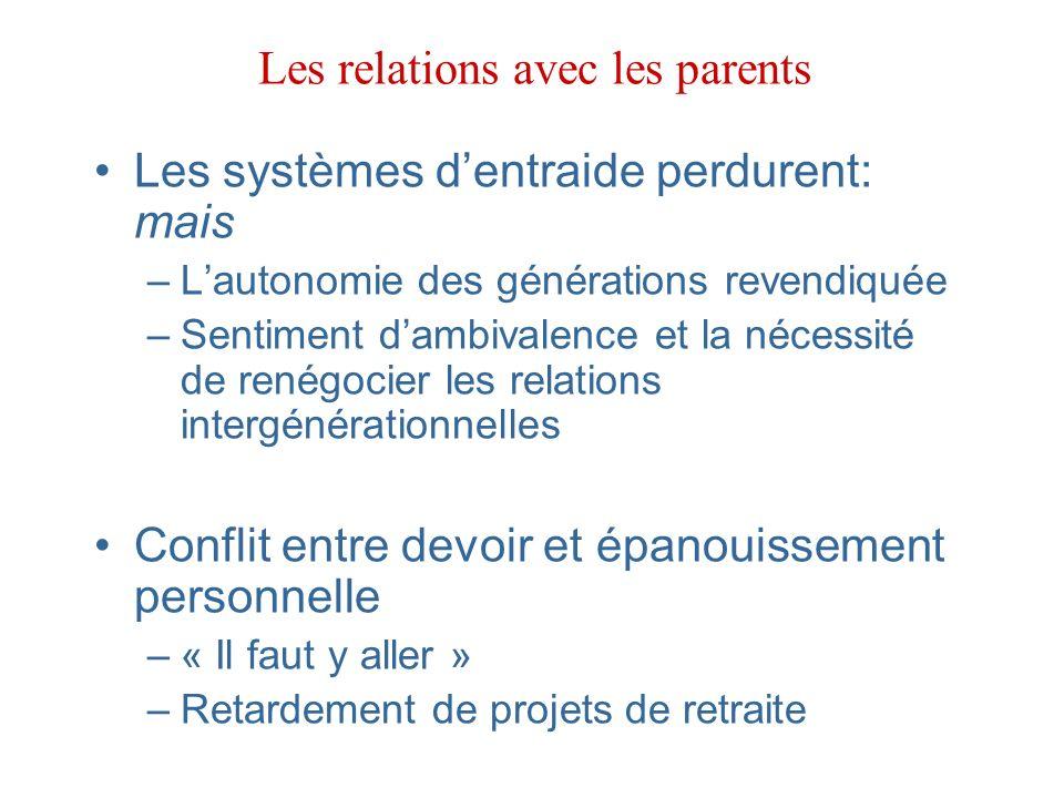 Les relations avec les parents Les systèmes dentraide perdurent: mais –Lautonomie des générations revendiquée –Sentiment dambivalence et la nécessité