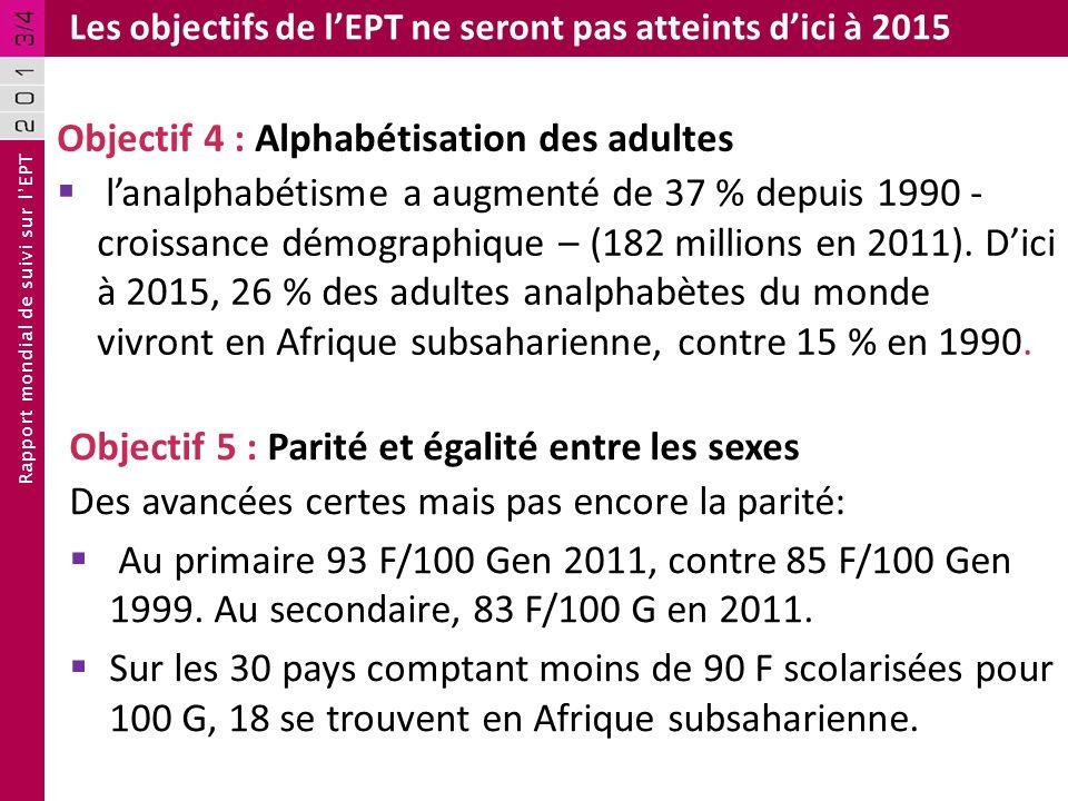 Rapport mondial de suivi sur lEPT Les objectifs de lEPT ne seront pas atteints dici à 2015 Objectif 4 : Alphabétisation des adultes lanalphabétisme a augmenté de 37 % depuis 1990 - croissance démographique – (182 millions en 2011).