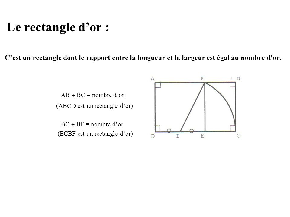 Le rectangle dor : Cest un rectangle dont le rapport entre la longueur et la largeur est égal au nombre d'or. AB BC = nombre dor (ABCD est un rectangl