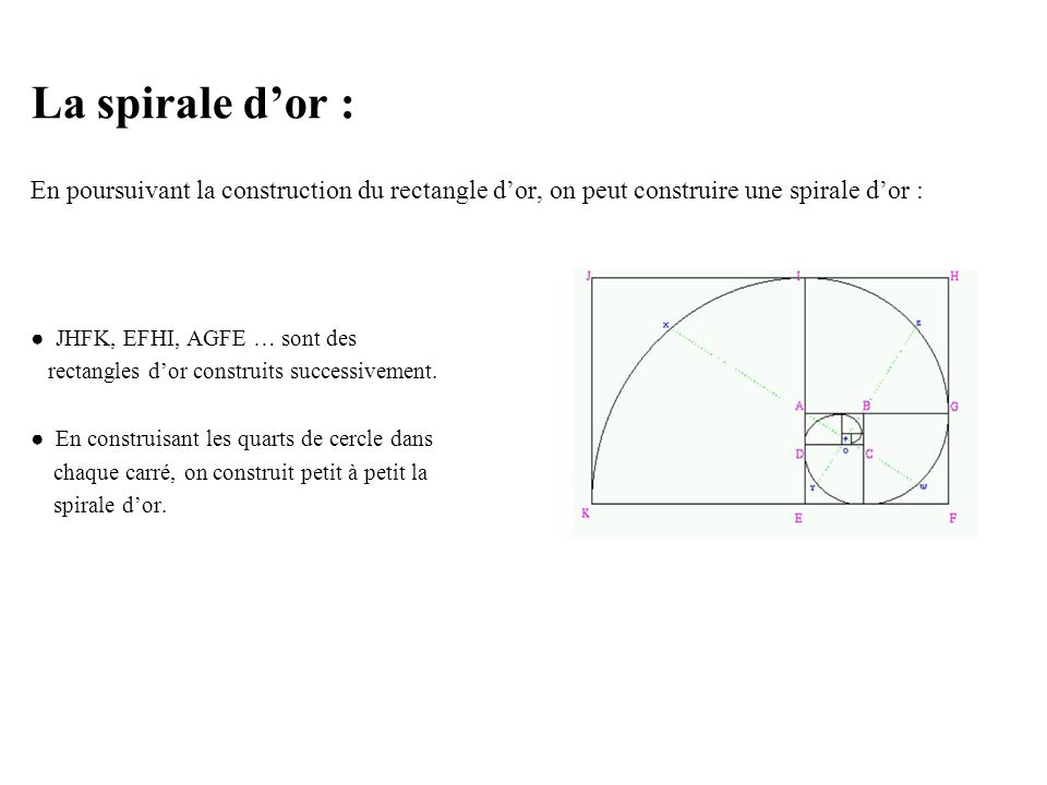 La spirale dor : En poursuivant la construction du rectangle dor, on peut construire une spirale dor : JHFK, EFHI, AGFE … sont des rectangles dor construits successivement.