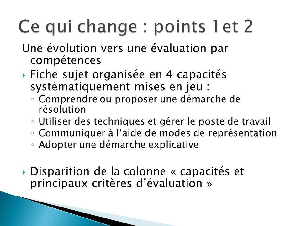 On cherche à donner du sens à la manipulation : Capacité « proposer une démarche de résolution » : Lélève peut être amené à proposer un protocole en utilisant le matériel fourni.