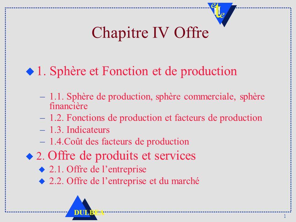 1 DULBEA Chapitre IV Offre u 1. Sphère et Fonction et de production –1.1. Sphère de production, sphère commerciale, sphère financière –1.2. Fonctions