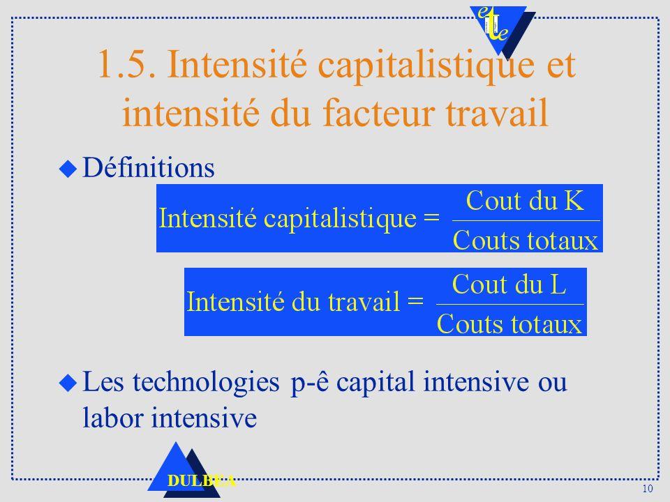 10 DULBEA 1.5. Intensité capitalistique et intensité du facteur travail u Définitions u Les technologies p-ê capital intensive ou labor intensive