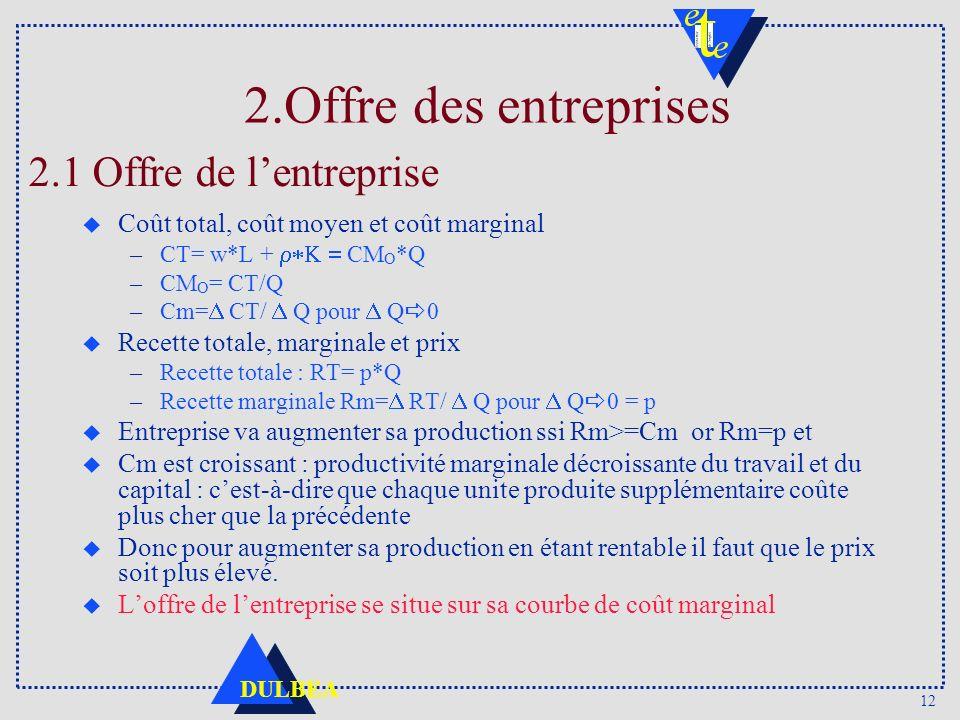 12 DULBEA 2.Offre des entreprises u Coût total, coût moyen et coût marginal –CT= w*L + CM O *Q –CM O = CT/Q –Cm= CT/ Q pour Q 0 u Recette totale, marg