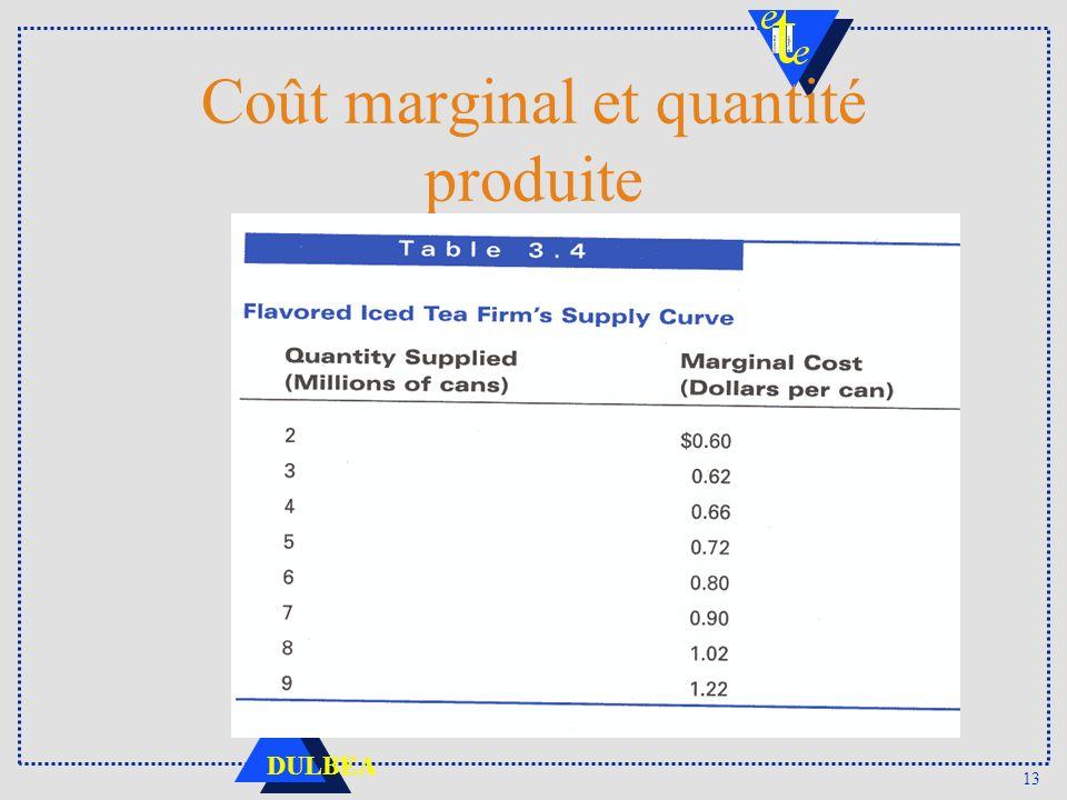 13 DULBEA Coût marginal et quantité produite