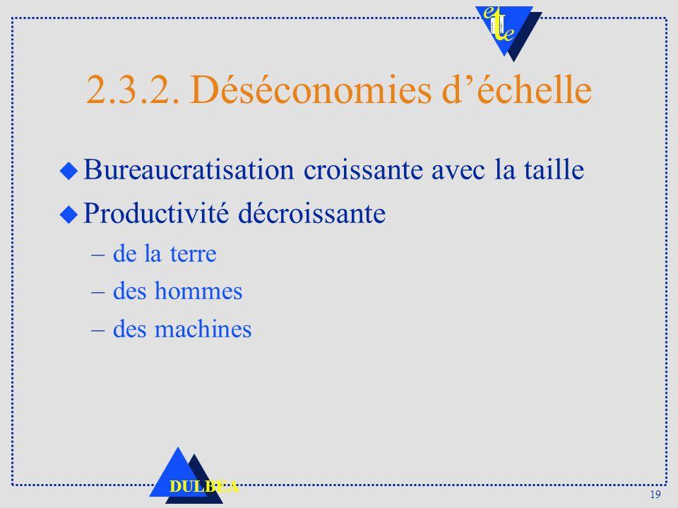 19 DULBEA 2.3.2. Déséconomies déchelle u Bureaucratisation croissante avec la taille u Productivité décroissante –de la terre –des hommes –des machine