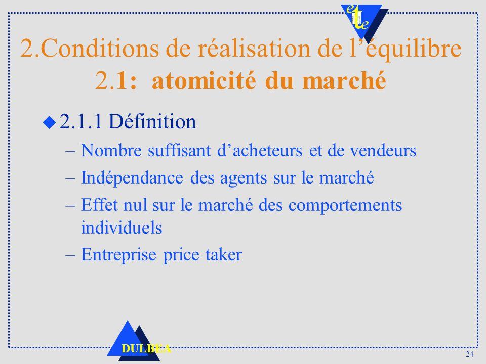 24 DULBEA 2.Conditions de réalisation de léquilibre 2.1: atomicité du marché u 2.1.1 Définition –Nombre suffisant dacheteurs et de vendeurs –Indépenda