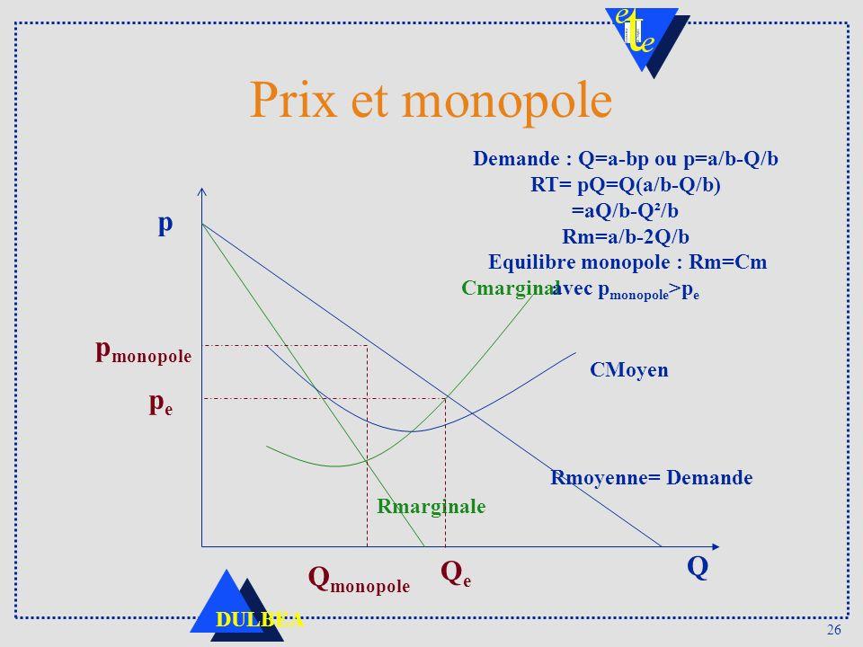 26 DULBEA Prix et monopole Cmarginal CMoyen Rmoyenne= Demande Rmarginale p Q p monopole Q monopole Demande : Q=a-bp ou p=a/b-Q/b RT= pQ=Q(a/b-Q/b) =aQ