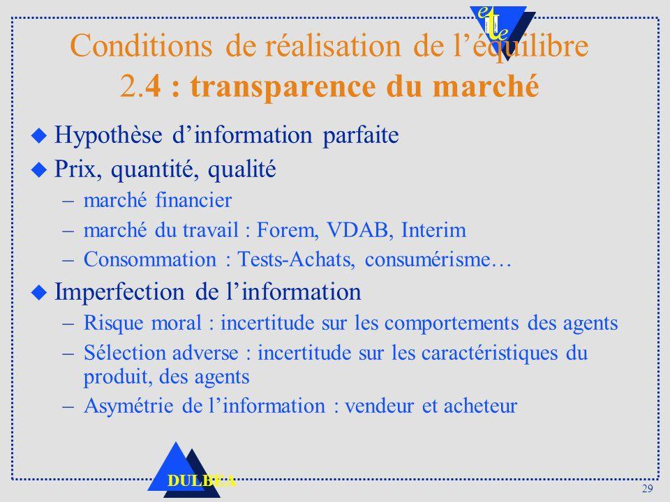 29 DULBEA Conditions de réalisation de léquilibre 2.4 : transparence du marché u Hypothèse dinformation parfaite u Prix, quantité, qualité –marché fin