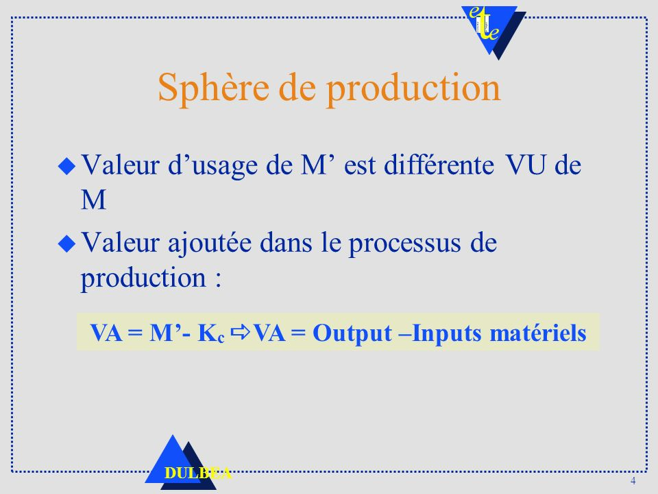 4 DULBEA Sphère de production u Valeur dusage de M est différente VU de M u Valeur ajoutée dans le processus de production : VA = M- K c VA = Output –