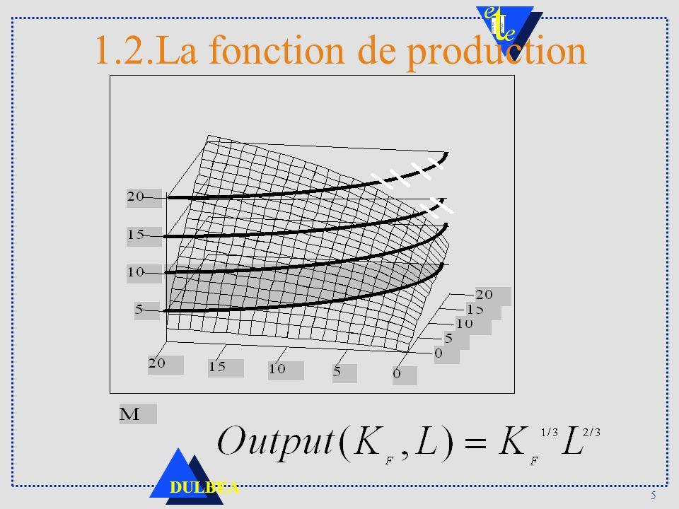 5 DULBEA 1.2.La fonction de production