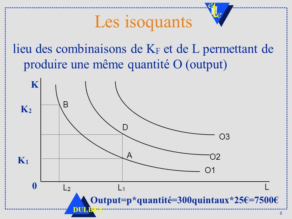 6 DULBEA Les isoquants O1O1 O2O2 O3O3 K L A B D K2K2 K1K1 L2L2 L1L1 0 Output=p*quantité=300quintaux*25=7500 lieu des combinaisons de K F et de L perme