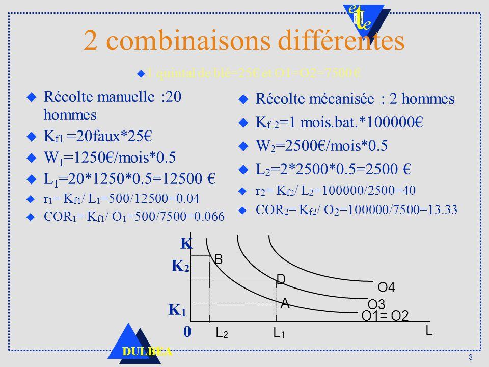 8 DULBEA 2 combinaisons différentes u Récolte manuelle :20 hommes u K f1 =20faux*25 u W 1 =1250/mois*0.5 u L 1 =20*1250*0.5=12500 u r 1 = K f1 / L 1 =
