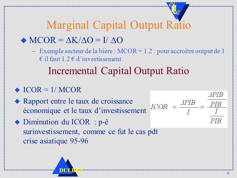 9 DULBEA Marginal Capital Output Ratio MCOR = O = I/ O –Exemple secteur de la bière : MCOR = 1.2 : pour accroître output de 1 il faut 1.2 dinvestissem