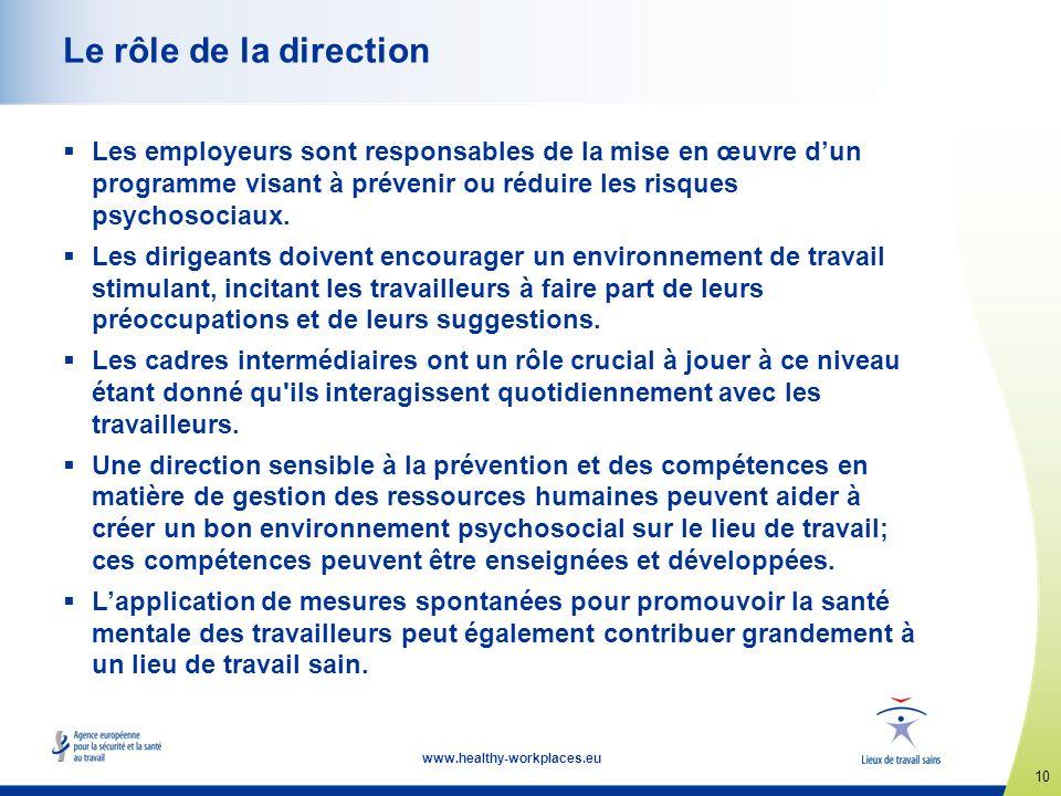 10 www.healthy-workplaces.eu Le rôle de la direction Les employeurs sont responsables de la mise en œuvre dun programme visant à prévenir ou réduire l