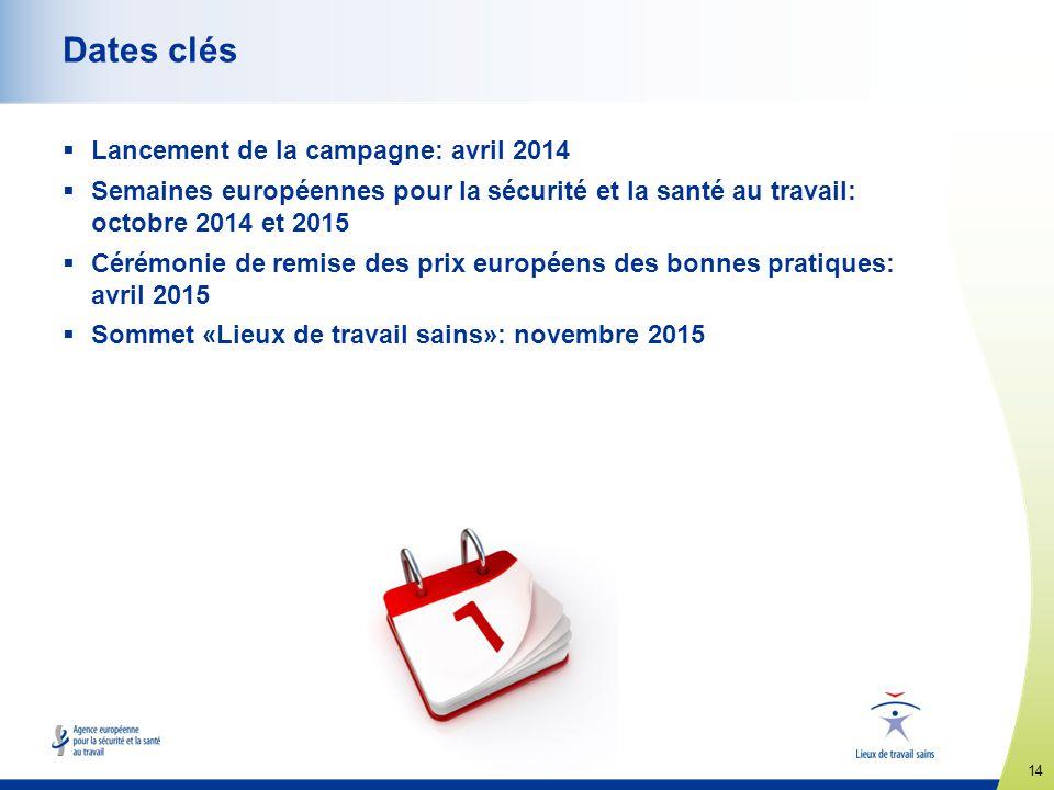 14 www.healthy-workplaces.eu Dates clés Lancement de la campagne: avril 2014 Semaines européennes pour la sécurité et la santé au travail: octobre 201