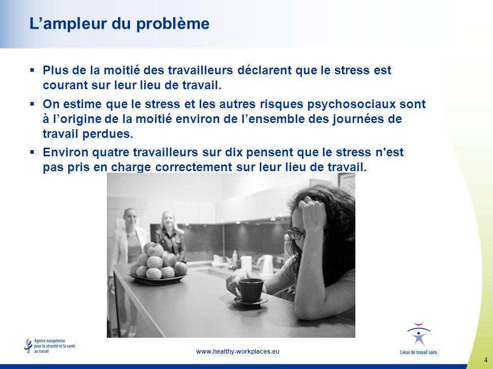 4 www.healthy-workplaces.eu Lampleur du problème Plus de la moitié des travailleurs déclarent que le stress est courant sur leur lieu de travail. On e