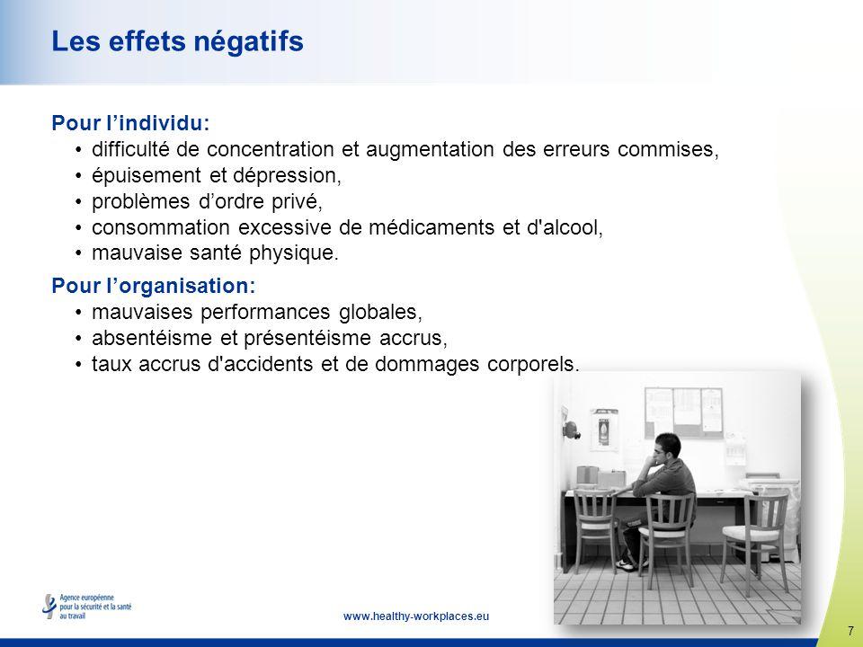 7 www.healthy-workplaces.eu Les effets négatifs Pour lindividu: difficulté de concentration et augmentation des erreurs commises, épuisement et dépres