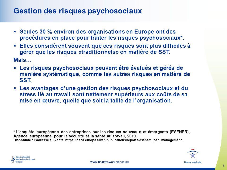 8 www.healthy-workplaces.eu Gestion des risques psychosociaux Seules 30 % environ des organisations en Europe ont des procédures en place pour traiter