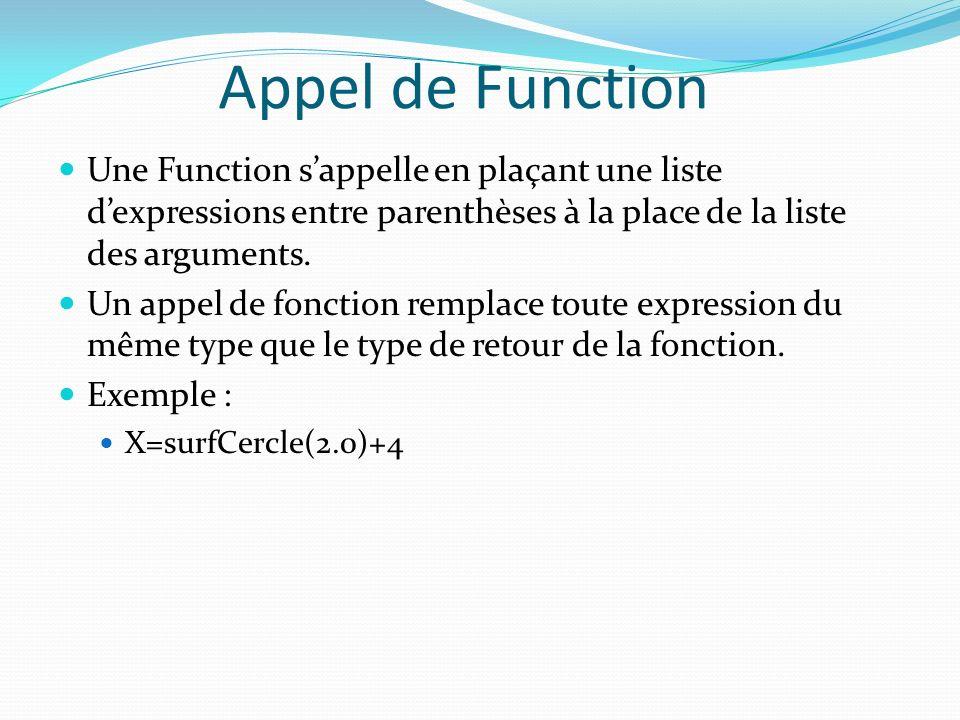 Appel de Function Une Function sappelle en plaçant une liste dexpressions entre parenthèses à la place de la liste des arguments. Un appel de fonction
