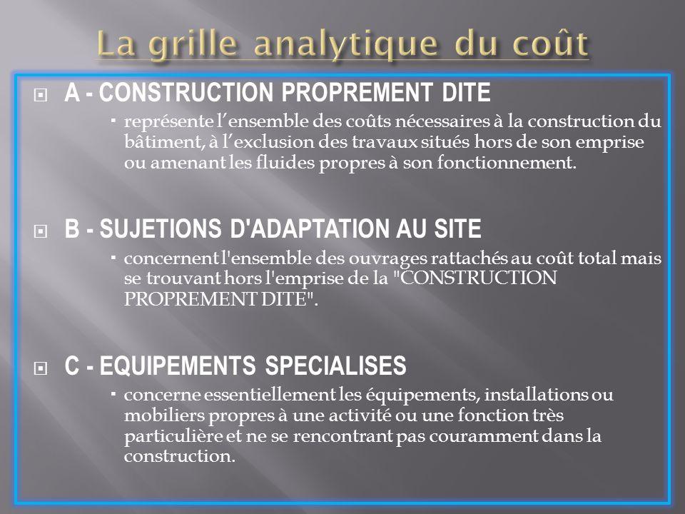 A - CONSTRUCTION PROPREMENT DITE représente lensemble des coûts nécessaires à la construction du bâtiment, à lexclusion des travaux situés hors de son