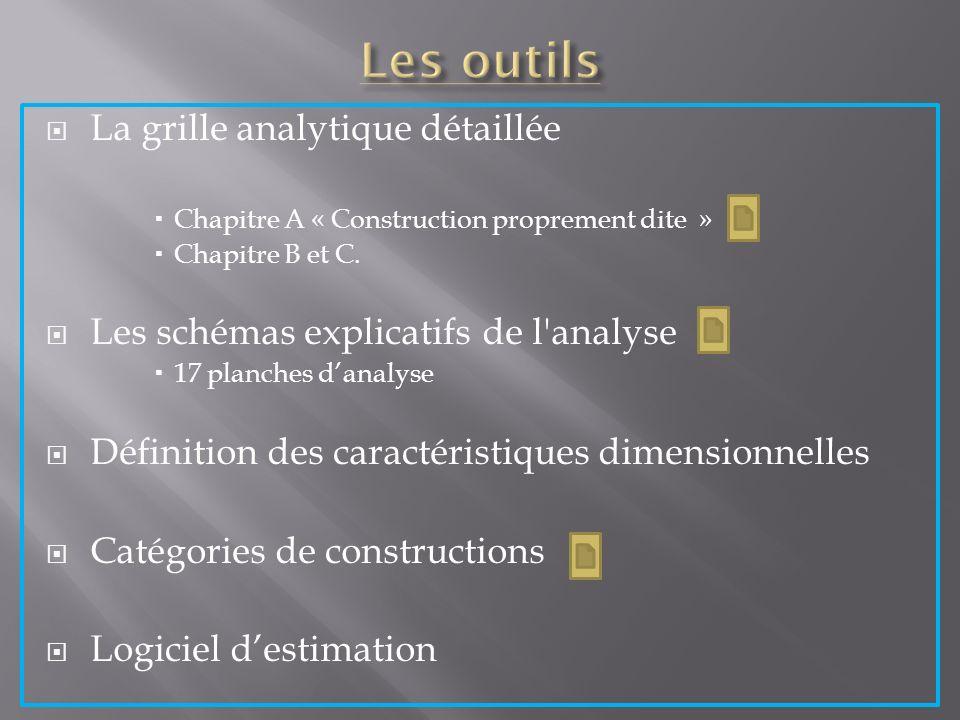 La grille analytique détaillée Chapitre A « Construction proprement dite » Chapitre B et C. Les schémas explicatifs de l'analyse 17 planches danalyse