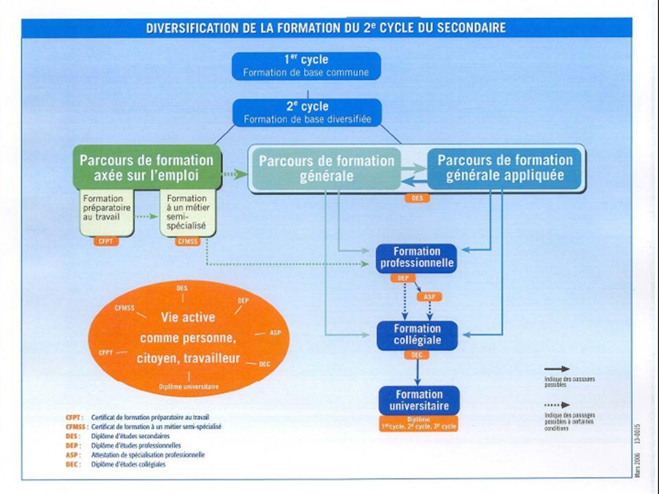 Services des ressources pédagogiques / CSMB / Michel Turcotte / octobre 2006