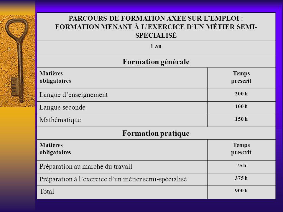 PARCOURS DE FORMATION AXÉE SUR LEMPLOI : FORMATION MENANT À LEXERCICE DUN MÉTIER SEMI- SPÉCIALISÉ 1 an Formation générale Matières obligatoires Temps