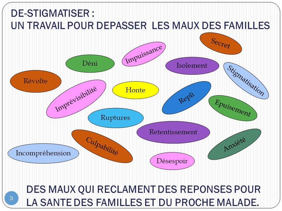 3 DE-STIGMATISER : UN TRAVAIL POUR DEPASSER LES MAUX DES FAMILLES Révolte Honte Stigmatisation Déni Imprévisibilité Ruptures Isolement Secret Repli Ep