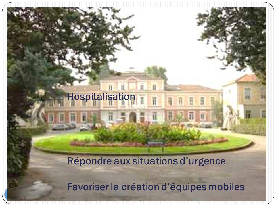 4 Hospitalisation Répondre aux situations durgence Favoriser la création déquipes mobiles