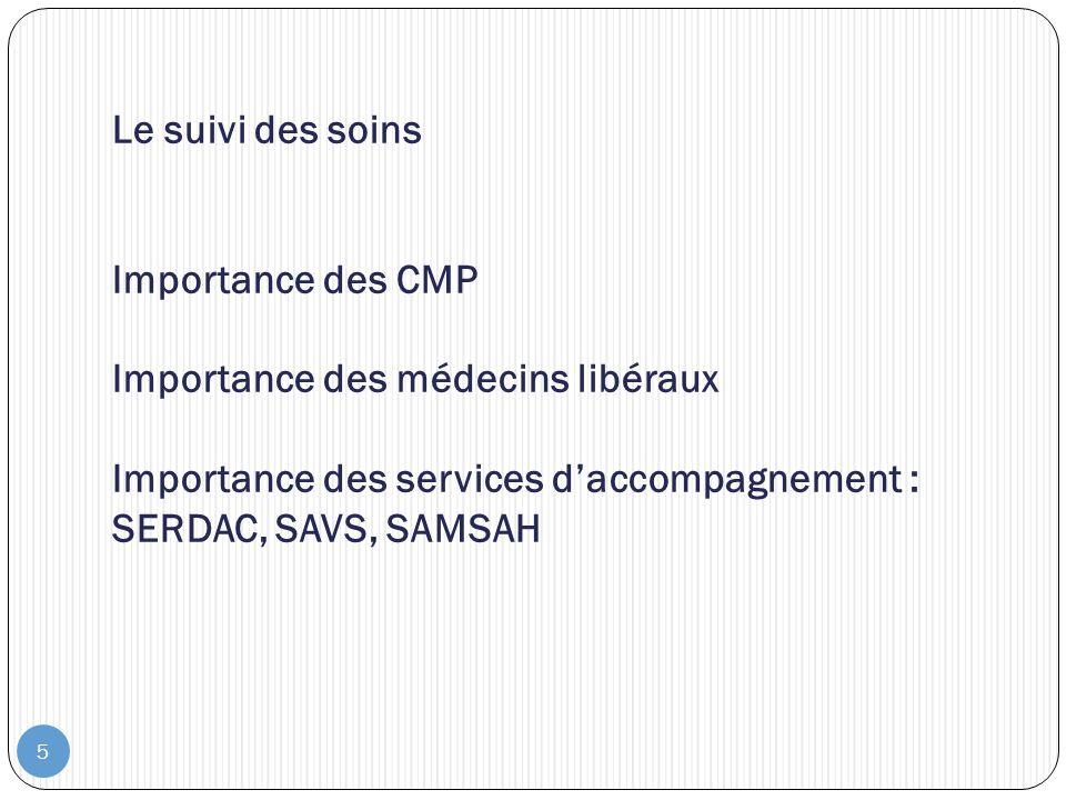 5 Le suivi des soins Importance des CMP Importance des médecins libéraux Importance des services daccompagnement : SERDAC, SAVS, SAMSAH