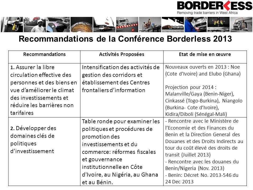 Recommandations de la Conférence Borderless 2013 RecommandationsActivités ProposéesEtat de mise en œuvre 1.